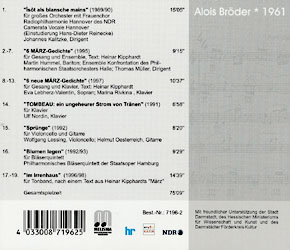 back of CD